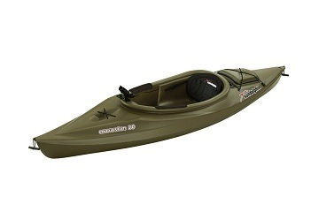 Fishing Kayak Reviews